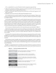 chapter 6 operational structure and organization a debris