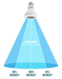 Par20 Led Light Bulbs by Led Home Lighting A19 Par20 Par30 G4 Bulbs Super Bright Leds