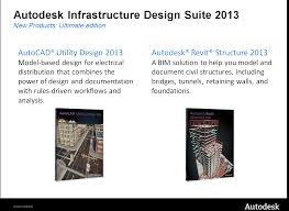 100 revit 2013 manuals autodesk revit full tutorials for