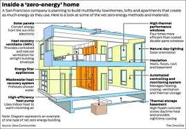 zero energy home plans zero energy home designs home design plan