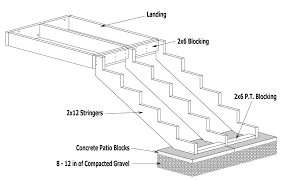 awesome deck stair stringer 94 for best interior design with deck