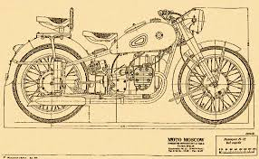 ural and dnepr motorcycle history