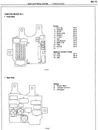 toyota corolla fuse box location where can i find the fuse box in a toyota hiace 1999 fixya