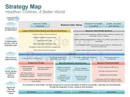 strategic plan template ppt strategy map editable powerpoint