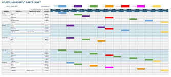 google sheets gantt chart template aiyin template source