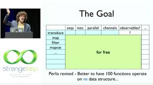 What Is Concept by Clojure What Is The U0027parallel U0027 Concept In Rich Hickey U0027s
