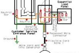 generator transfer switch wiring diagram 480v generator wiring