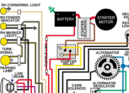 auto security wiring diagrams efcaviation com
