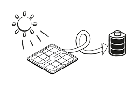 when choosing a solar panel to charge a battery should voltage be