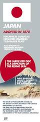 What Is The Flag Code Best 25 Flag Of Japan Ideas On Pinterest World Flag Images