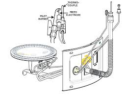water heater will not light gas water heater wont light 6 reasons why a water heater pilot light