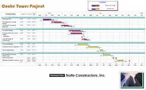Free Excel Construction Schedule Template Free Project Management Templates For Construction Aec Software