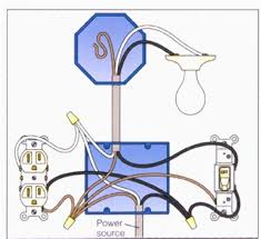 how to wire a light fixture and switch diagram wiring pleasing