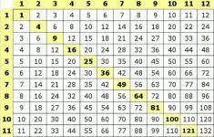 games to memorize multiplication tables multiplication tables game www serviciiseo info