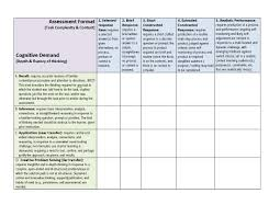 Matrix Worksheets 1 Audit Matrix For Assessments Jpg G Wiggins Science Ed