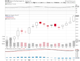 bbt black friday target 12 82 to target jefferies maintains buy rating for beacon