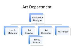 Production Designer Art Director Hierarchy And Descriptions Ppt Video Online Download