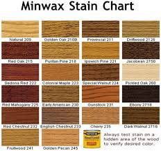 here is a wood stain color chart to assist you with choosing a