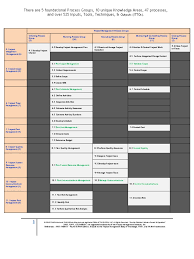 pmp training ppt document project management stakeholder