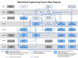 Database Engineer Jobs Dissertation Data Analysis Chapter Psa Has A Ton Of Scholarship