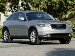 used infiniti fx35 for sale gainesville fl cargurus