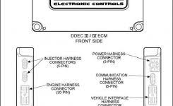 i need the wiring diagram for a 1996 ford explorer radio within