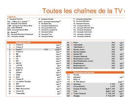 tf1 si e les chaînes du groupe tf1 ont presque disparu de la tv d orange