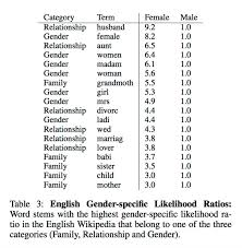 mind the gaps wiki wiki