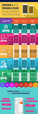home design app for iphone cheats iphone android app design developers cheat sheet infographic