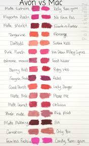 best 25 mac lipsticks ideas only on pinterest mac lipstick mac
