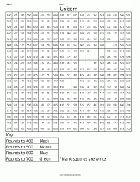 Spider Worksheets Free Printable Math Coloring Worksheets Worksheets For