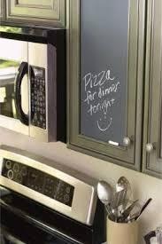 kitchen cabinet doors for 2014