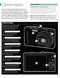 unit 1 camera basics u0026 history mrs williams u0027 courses