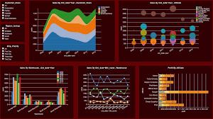 Financial Dashboard Excel Template Dashboard Exles Gallery Dashboard Visualization