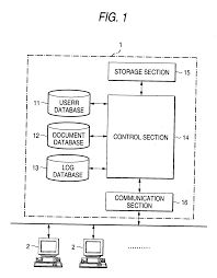patent us20050010864 project management system google patenten