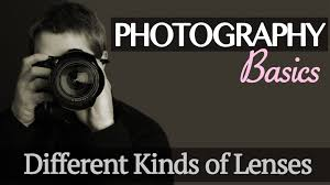 Types Of Photography Photography Basics Types Of Lenses