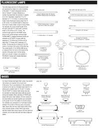 fluorescent bulb and base types