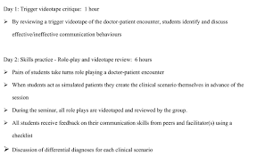 evaluation of a communication skills seminar for students in a