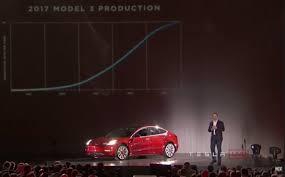 buyers line up for tesla model 3 car sight unseen u2013 geekwire