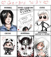 Gerard Way Memes - gerard way style meme by mcrdeviantclub on deviantart
