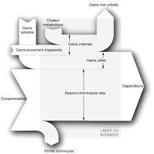 sankey diagrams a sankey diagram says more than 1000 pie charts