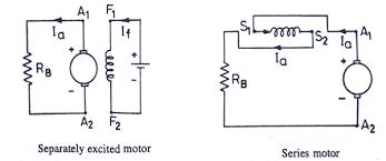 what is braking types of braking regenerative plugging dynamic