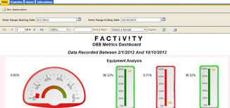 assessing the effectiveness of your factory floor u2013 what are you