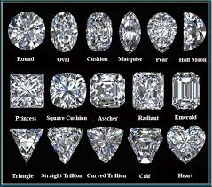 diamond ring cuts diamond shapes this is so helpful wish i d found this when i was