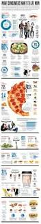 633 best 2015 foodservice trends images on pinterest food trends