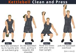 single arm kettlebell clean and press exercise techniques