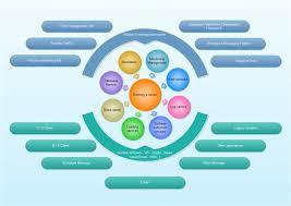 free flow chart template flow chart template 30 free word excel