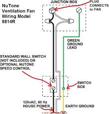 How To Install A Bathroom Exhaust Fan With Light Guide To Installing Bathroom Vent Fans