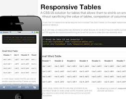 Html Table Formatting Responsive Data Table Roundup Css Tricks