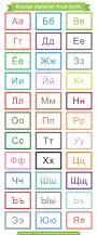 best 25 russian alphabet ideas on pinterest russian language